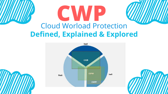 Cloud Workload Protection (CWP) Platform- Defined, Explained and Explored